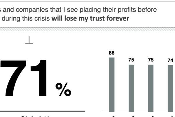 edelman lead trust